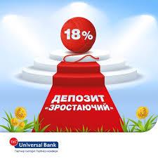 депозити в банках України на сьогодні